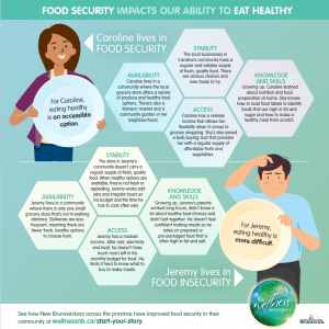capture_food-security-infographic